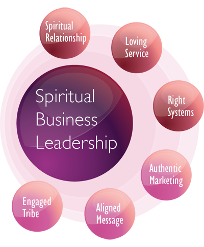 spiritual-business-leadership-graphic
