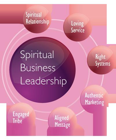 spiritual-business-leadership-graphic